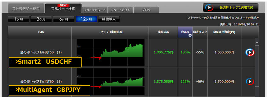 1_ranking_160920